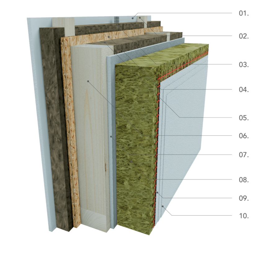 Rihter-konstrukcijski-sistemi-optimal-tocke